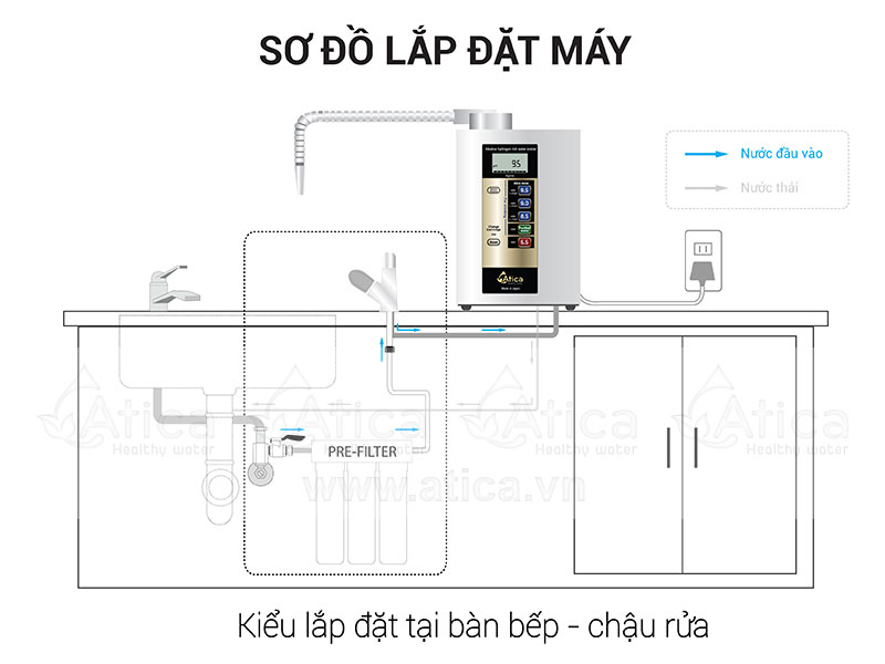 so do lap dat may loc nuoc ion kiem atica