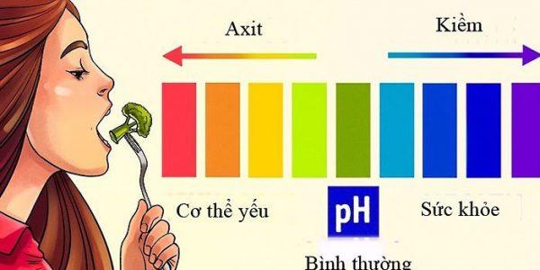 Nồng độ Ph trong cơ thể