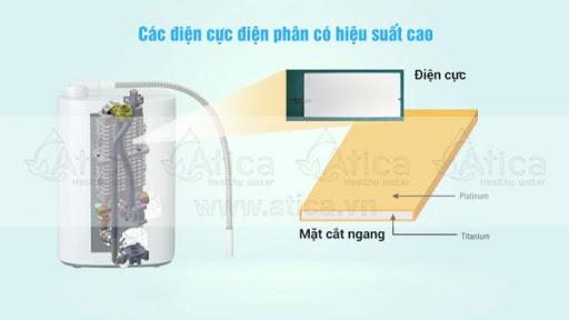 Công nghệ tấm điện cực độc quyền Maxell