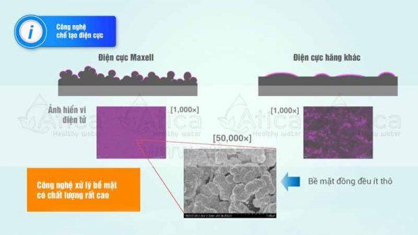 Tấm điện cực máy tạo nước Atica