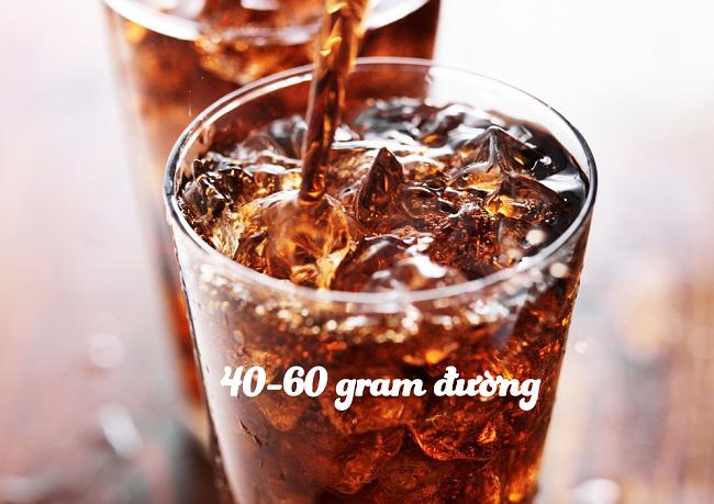 Nước ngọt chứa lượng đường cao