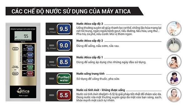 5 chế độ nước Atica