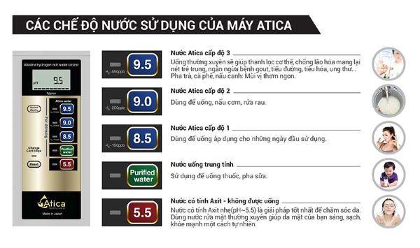 5 chế độ nước máy Atica