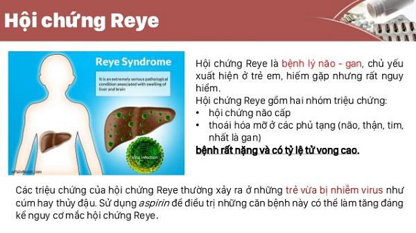 Hội chứng Reye