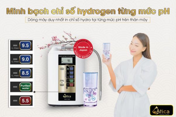 Atica - Dòng máy duy nhất công bố Hydrogen CHÍNH XÁC tại từng pH TỪ NHÀ SẢN XUẤT