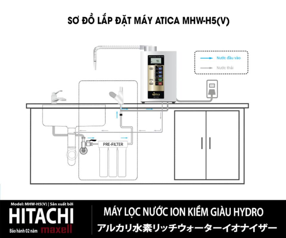 Sơ đồ lắp đặt Atica MHW-H5(V)