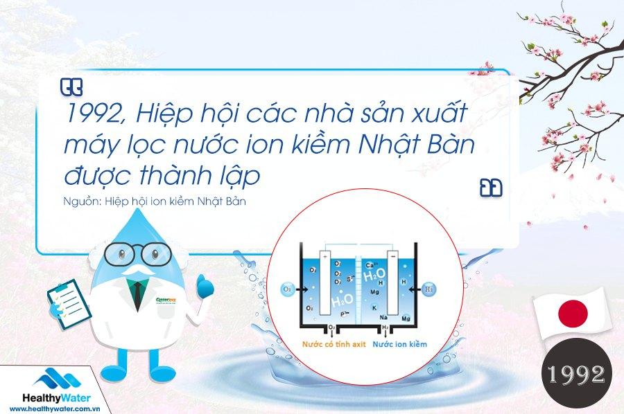 Hiệp hội các nhà sản xuất máy lọc nước ion kiềm được thành lập 1992