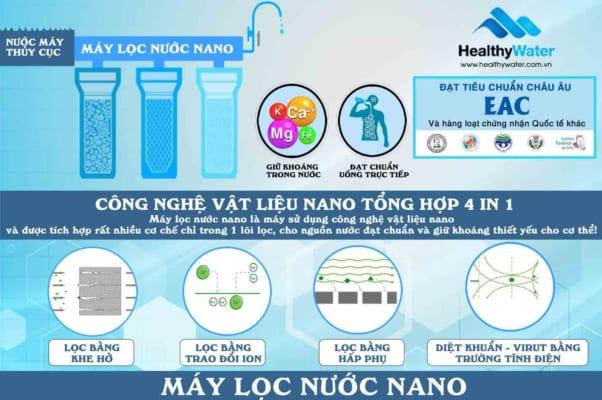 Công nghệ lọc nước nano nước máy